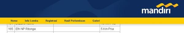 Daftar peserta Mandiri Run 2013, Senayan City, 26 Mei